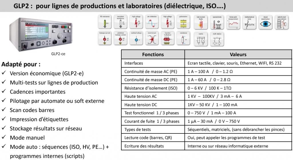 glp2-test electrique