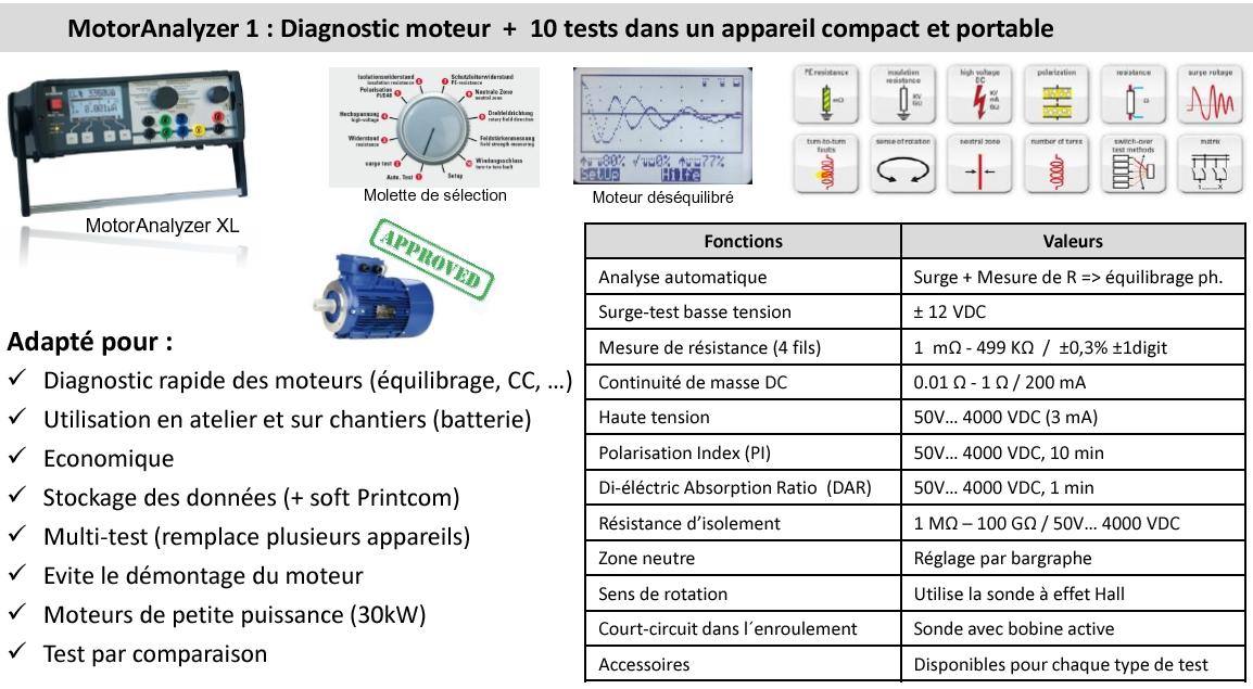 motor analyzer test bobinage