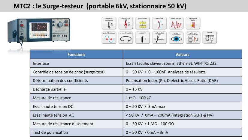 test bobinage MTC2